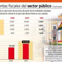 Public sector owes construction companies - Sector público es deudor de las empresas constructoras
