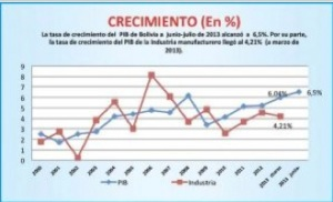 the bolivian economy as of august 2013 bolivian thoughts