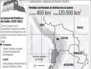 Litoral map